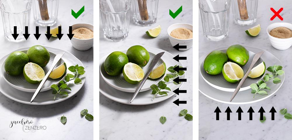 direction of lighting food photography